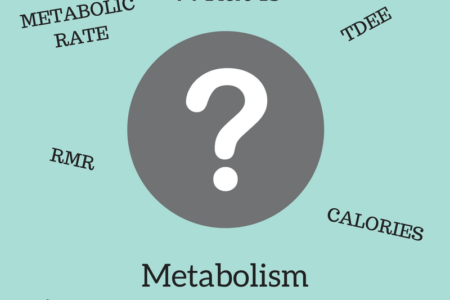 Metabolism and Calories – What is the connection?